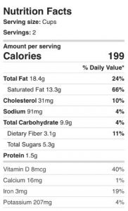 Nutrition Facts - Radish with Coconut